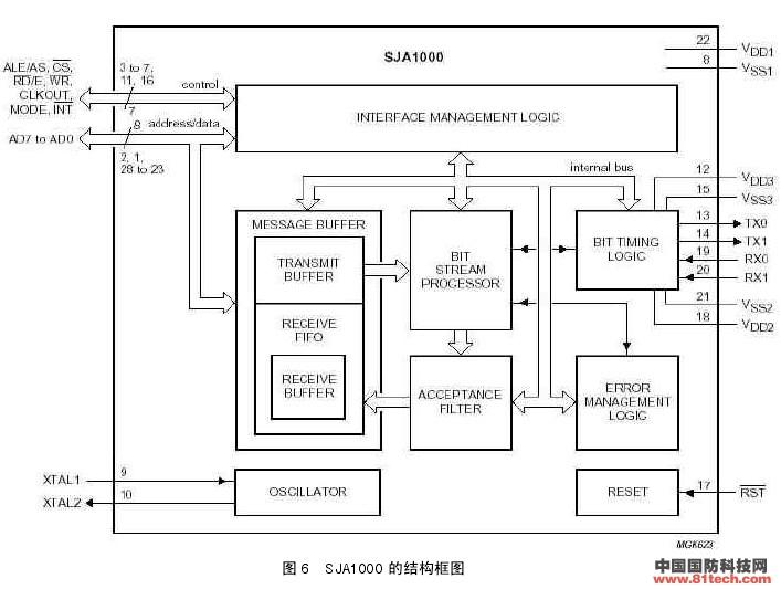 供电系统一般由柴油机